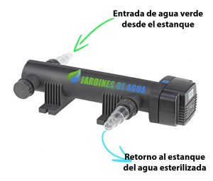 Filtros Uv Para Estanques